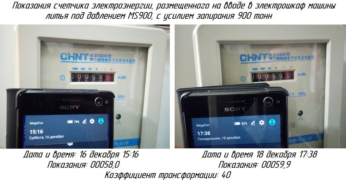 показания счетчика электроэнергии, размещенного на вводе в электрошкаф машины литья под давлением MS900