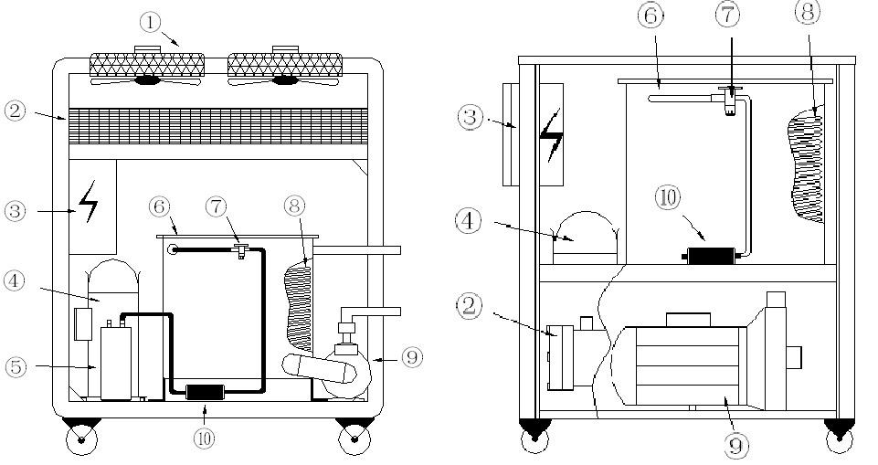 Схема устройства чиллера (воздушного и водяного)